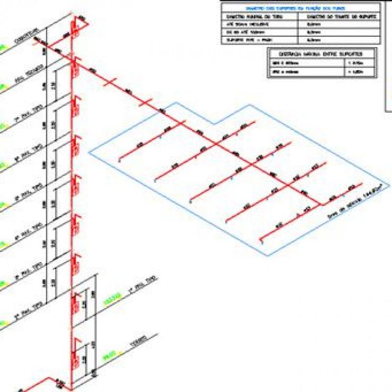 Imagem: Dimensionamento Rede de Sprinklers |Tecnofire